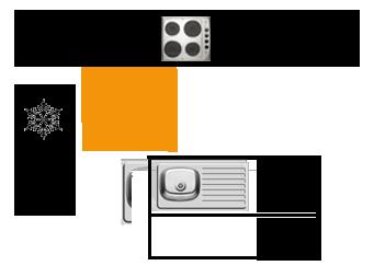 Triangle d'activités autour de l'ilot de cuisine
